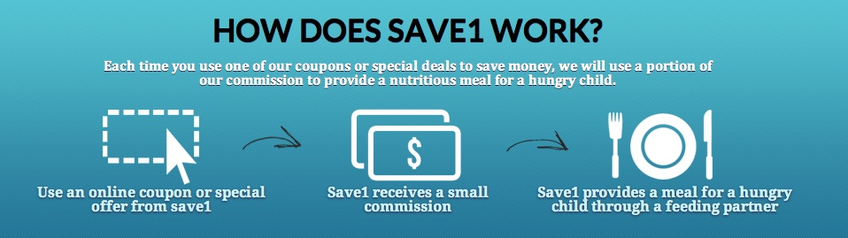 How Does Save1.com Work?